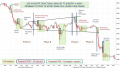 Intraday Trading Using the Wyckoff Method Course