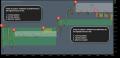 VBox Indicator ThinkorSwim TOS Script