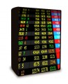 E-Mini Data Dow SP NASDAQ Russell 1 Minute Visual Chart